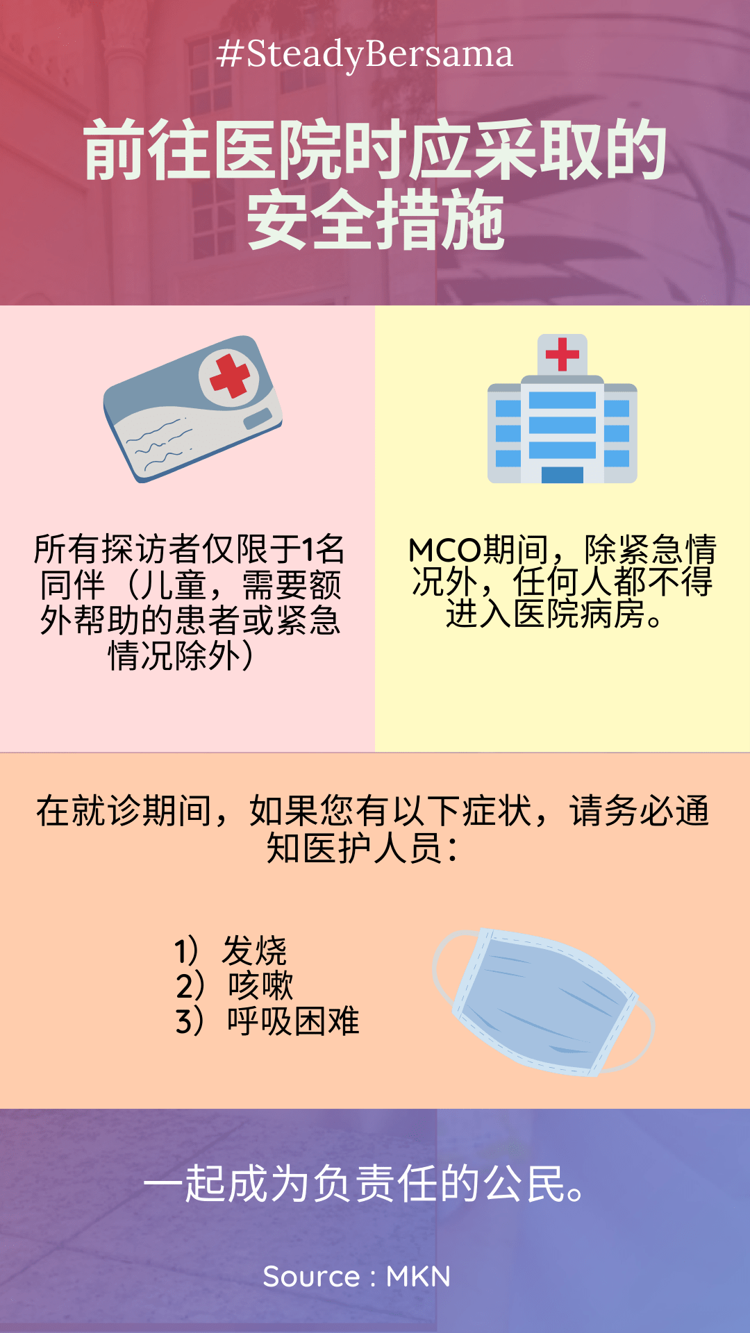 Material - SushiVid+Covid+19+Aid+-+hospital-visit+(CN)