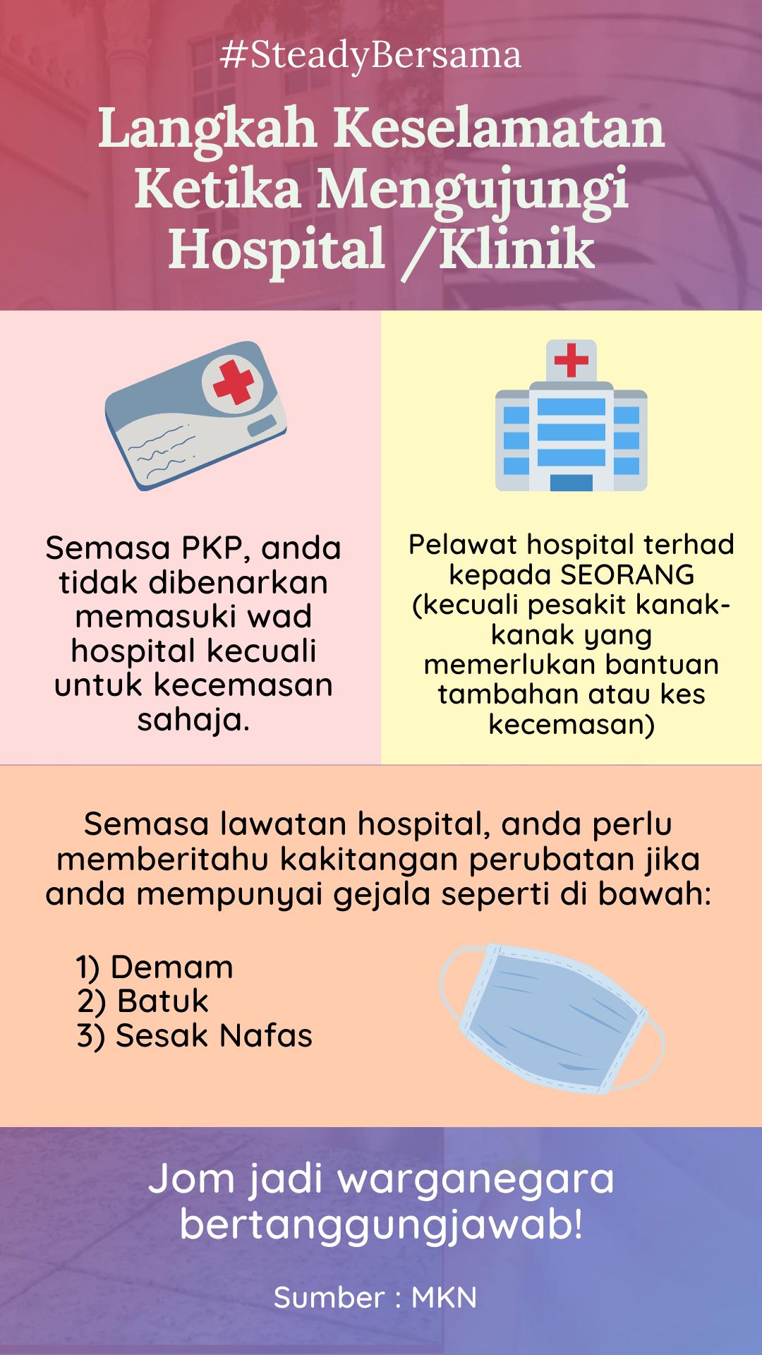 Material - SushiVid+Covid+19+Aid+-+hospital-visit+(Malay)