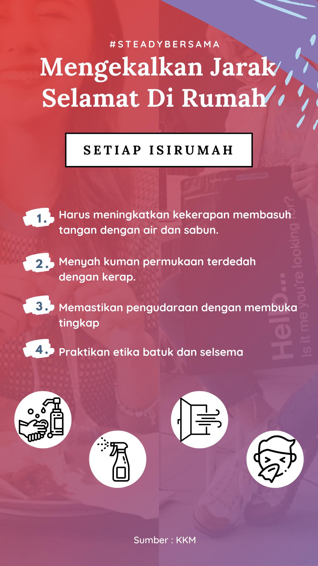 Material - SushiVid+Covid+19+Aid+-+social-distancing-all+(Malay)