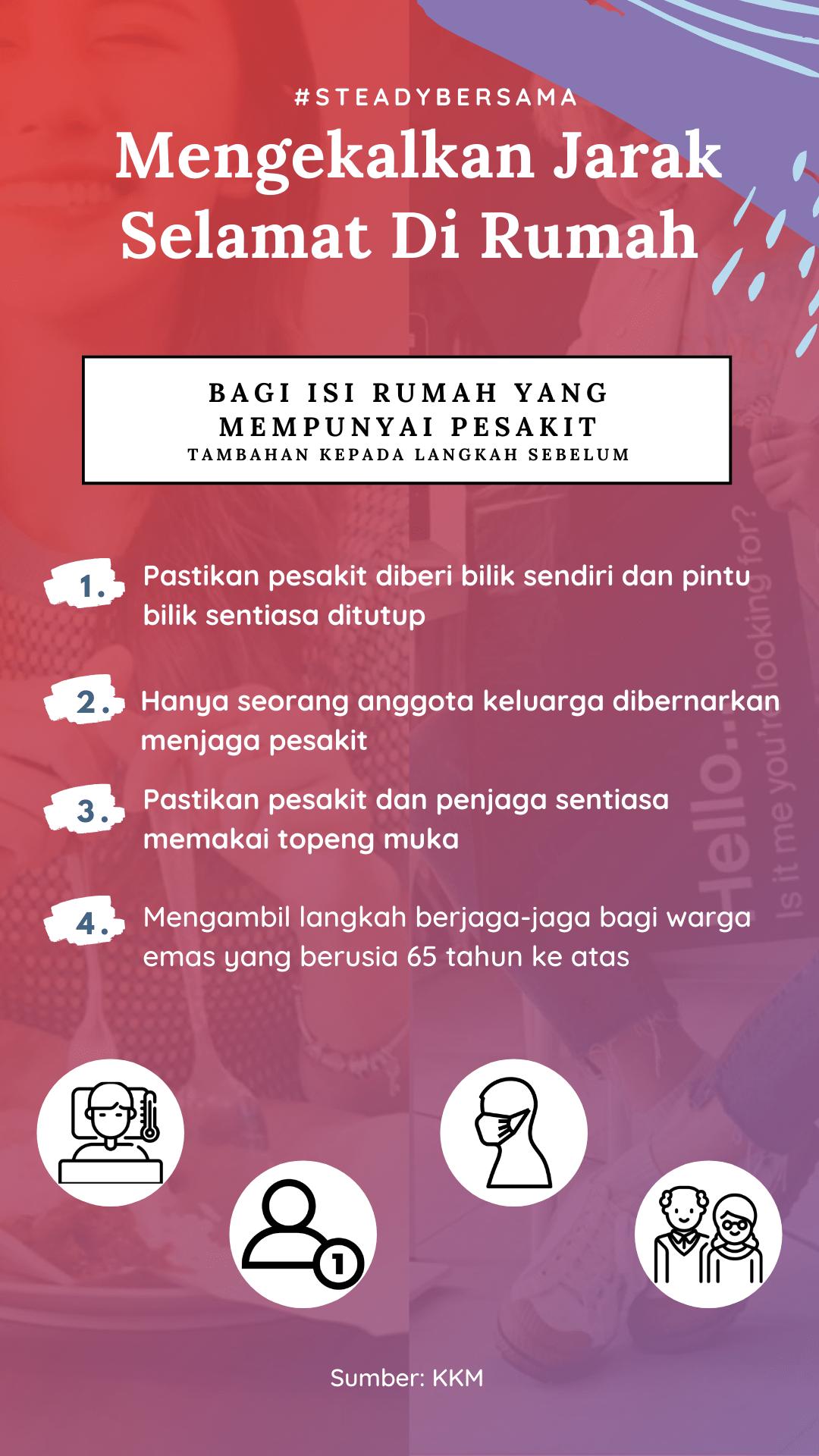 Material - SushiVid+Covid+19+Aid+-+social-distancing-ill+(Malay)